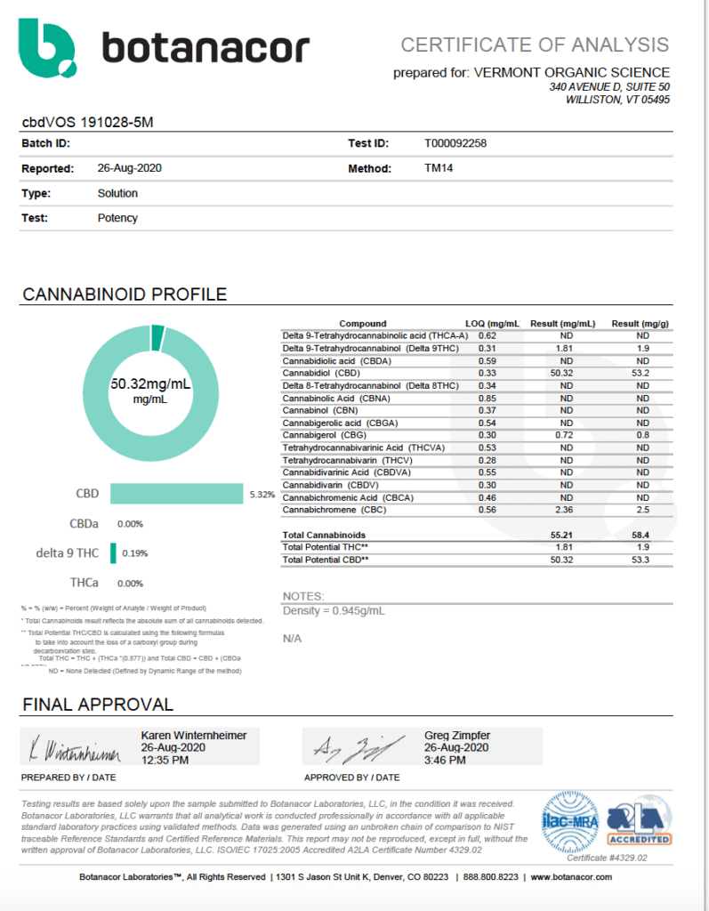 a CBD Certificate of Analysis prepared for Vermont Organic Science
